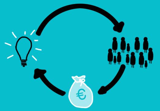 crowd_funding_money
