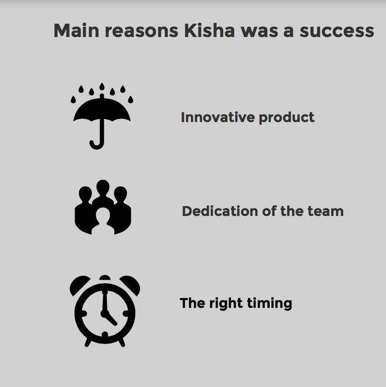 kisha-info