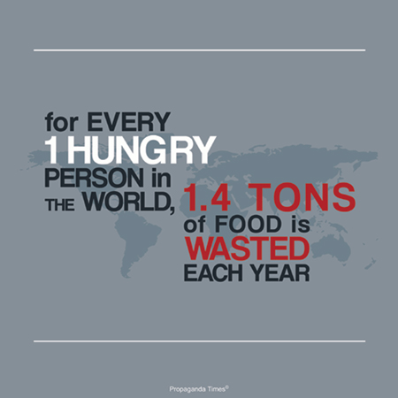 "poster stating ""for every hungry person in the world, 1.4 tonnes of food is wasted each year"""