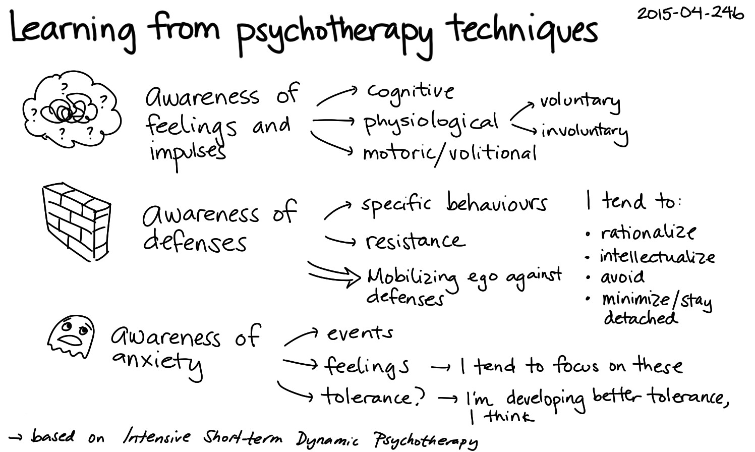 Learning from psychotherapy techniques by Sacha Chua